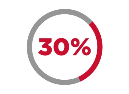 %30 ile ilgili görsel sonucu