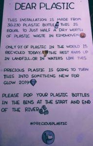 "Description of the materials used to make the ""Dear Plastic..."" exhibition"